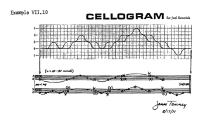 Cello Gram